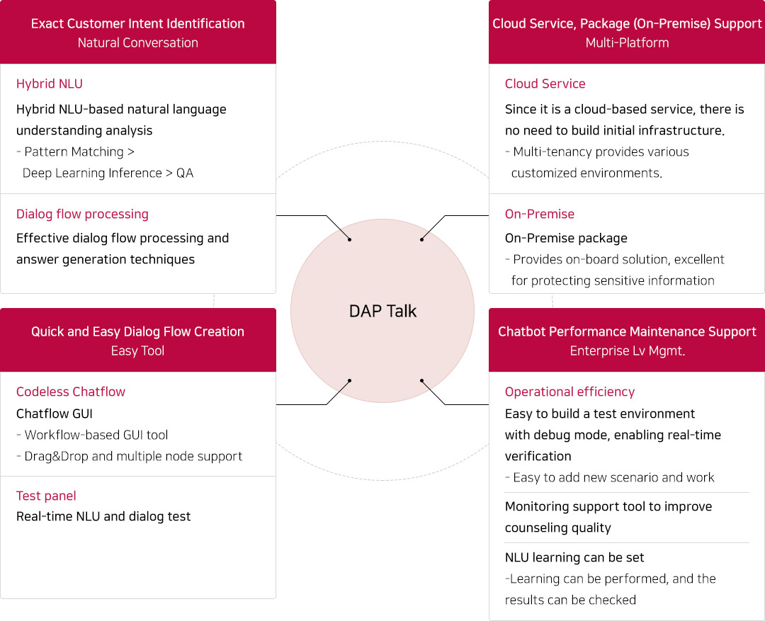 DAP Talk Service Features